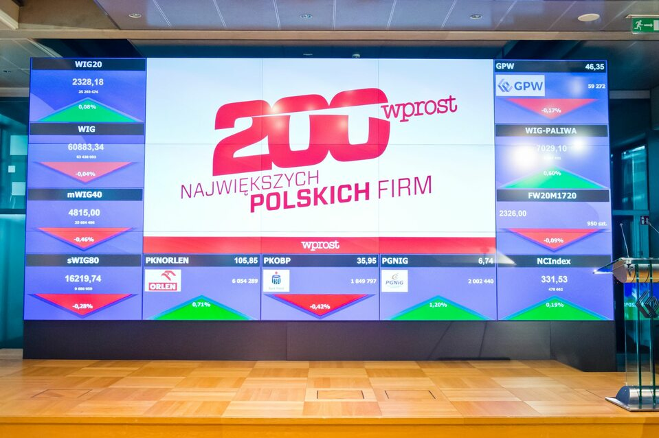 """Gala 200 Największych polskich firm tygodnika """"Wprost"""""""