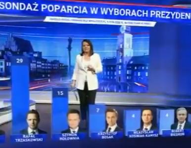 """""""Wiadomości"""" TVP zaliczyły sporą wpadkę. """"70 proc. poparcia dla Andrzeja..."""